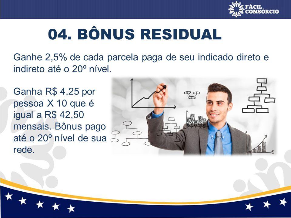 04. BÔNUS RESIDUAL Ganhe 2,5% de cada parcela paga de seu indicado direto e indireto até o 20º nível.