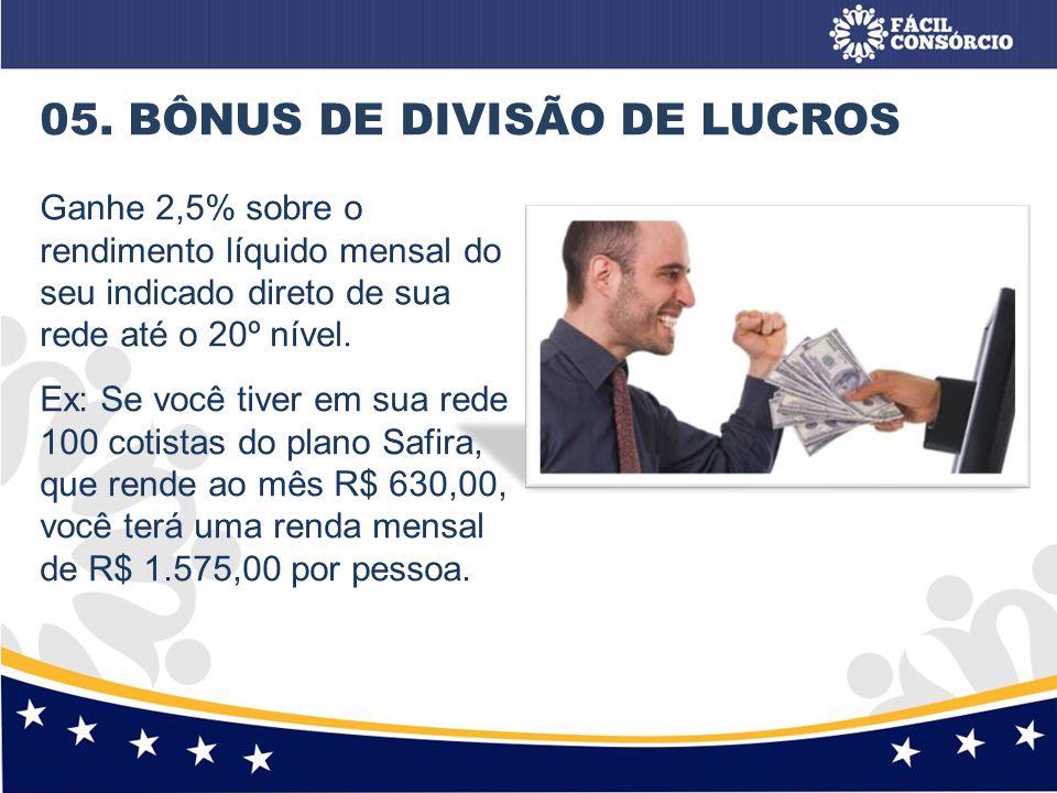 05. BÔNUS DE DIVISÃO DE LUCROS