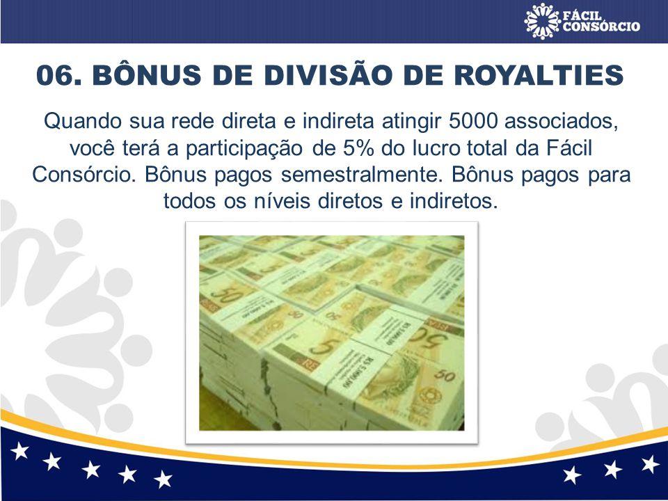 06. BÔNUS DE DIVISÃO DE ROYALTIES