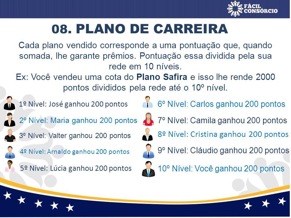 08. PLANO DE CARREIRA