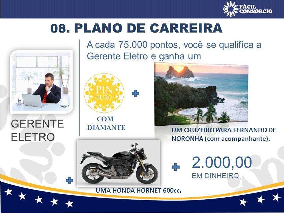2.000,00 08. PLANO DE CARREIRA GERENTE ELETRO
