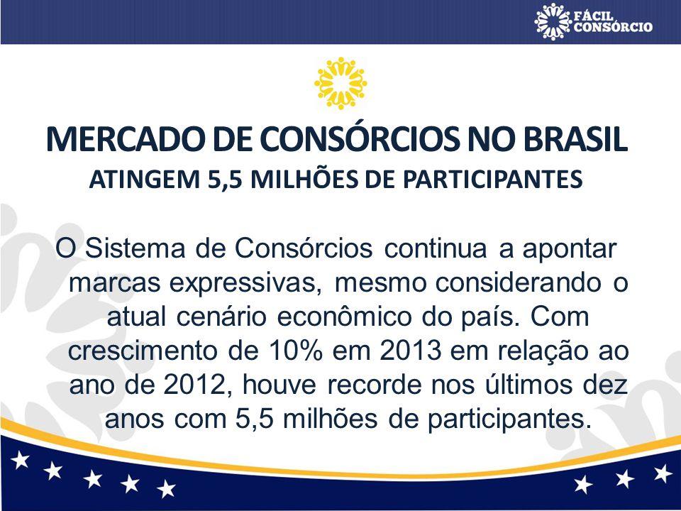 Mercado de CONSÓRCIOS no Brasil ATINGEM 5,5 MILHÕES DE PARTICIPANTES