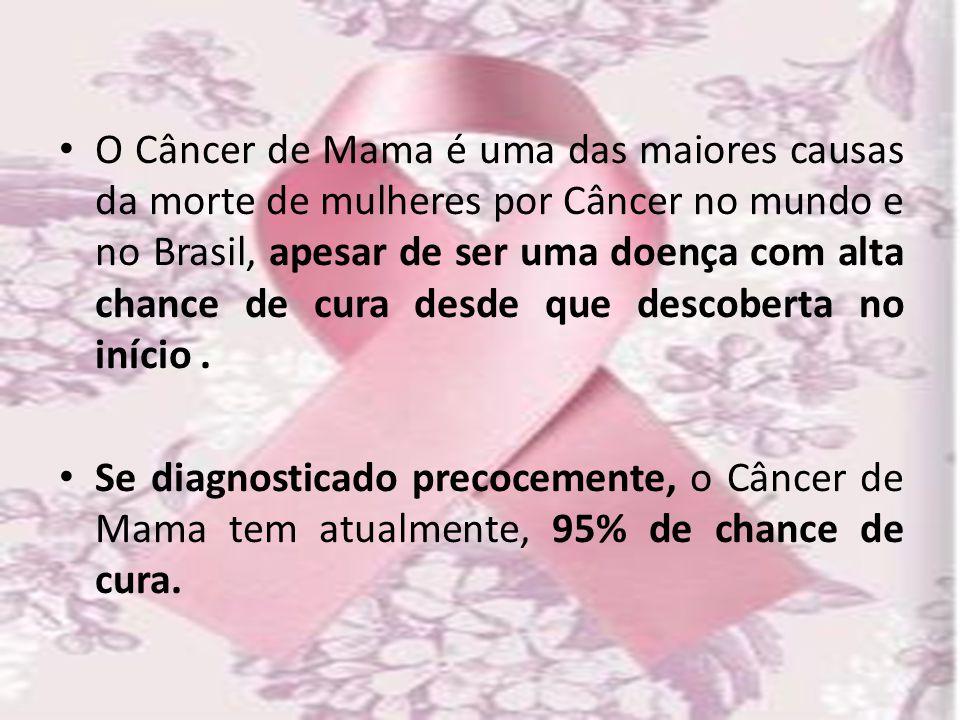 O Câncer de Mama é uma das maiores causas da morte de mulheres por Câncer no mundo e no Brasil, apesar de ser uma doença com alta chance de cura desde que descoberta no início .