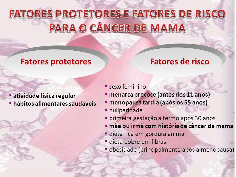FATORES PROTETORES E FATORES DE RISCO PARA O CÂNCER DE MAMA