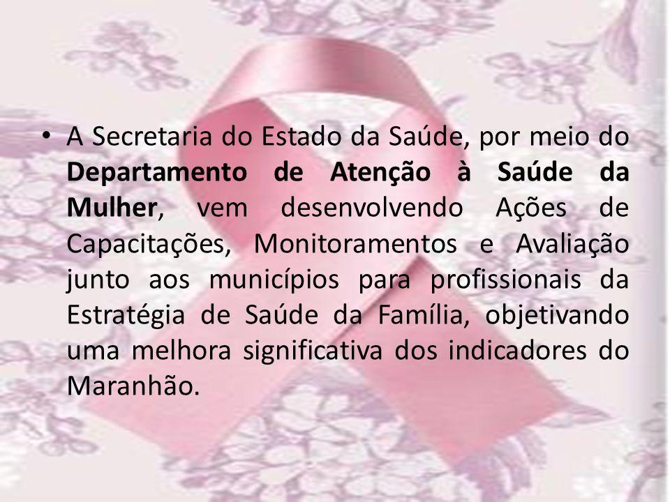 A Secretaria do Estado da Saúde, por meio do Departamento de Atenção à Saúde da Mulher, vem desenvolvendo Ações de Capacitações, Monitoramentos e Avaliação junto aos municípios para profissionais da Estratégia de Saúde da Família, objetivando uma melhora significativa dos indicadores do Maranhão.