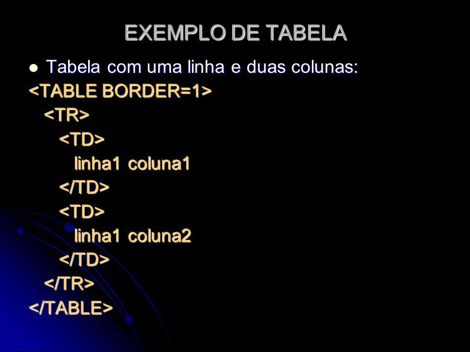 EXEMPLO DE TABELA Tabela com uma linha e duas colunas: