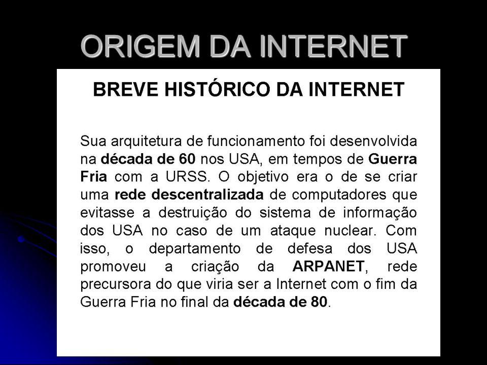 ORIGEM DA INTERNET