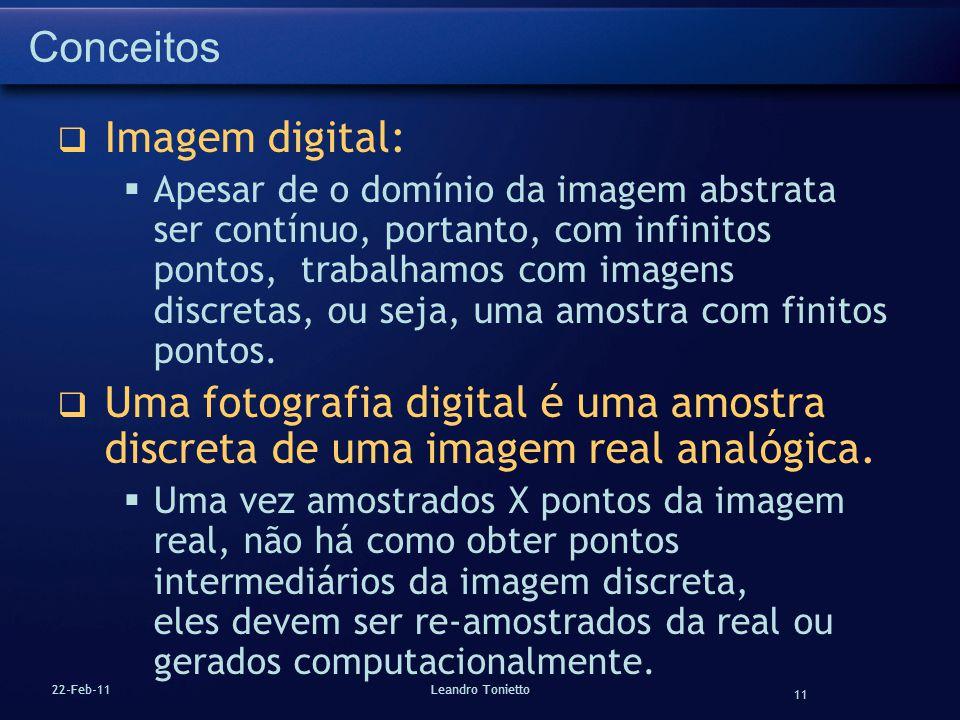 Conceitos Imagem digital: