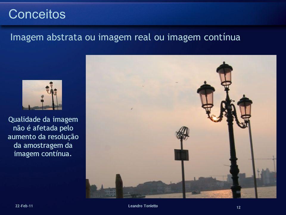 Conceitos Imagem abstrata ou imagem real ou imagem contínua