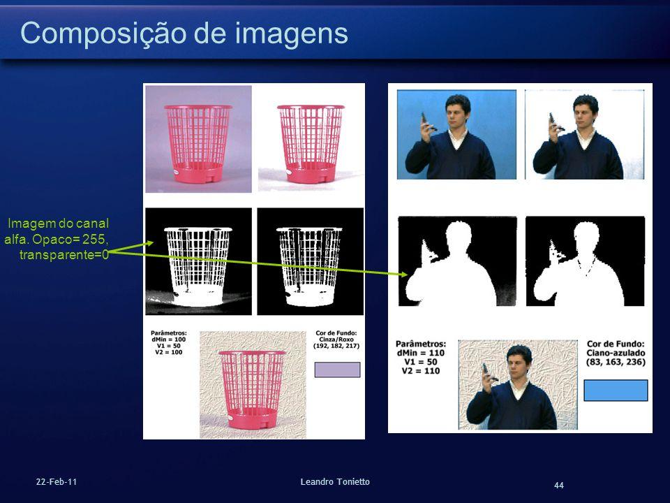Composição de imagens Imagem do canal alfa. Opaco= 255, transparente=0