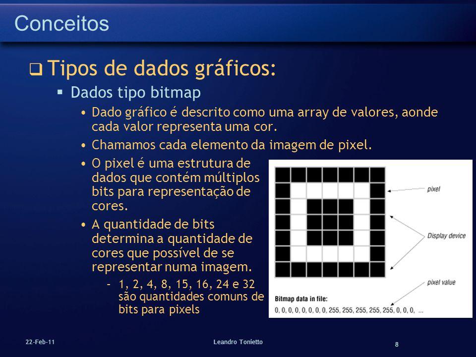 Tipos de dados gráficos: