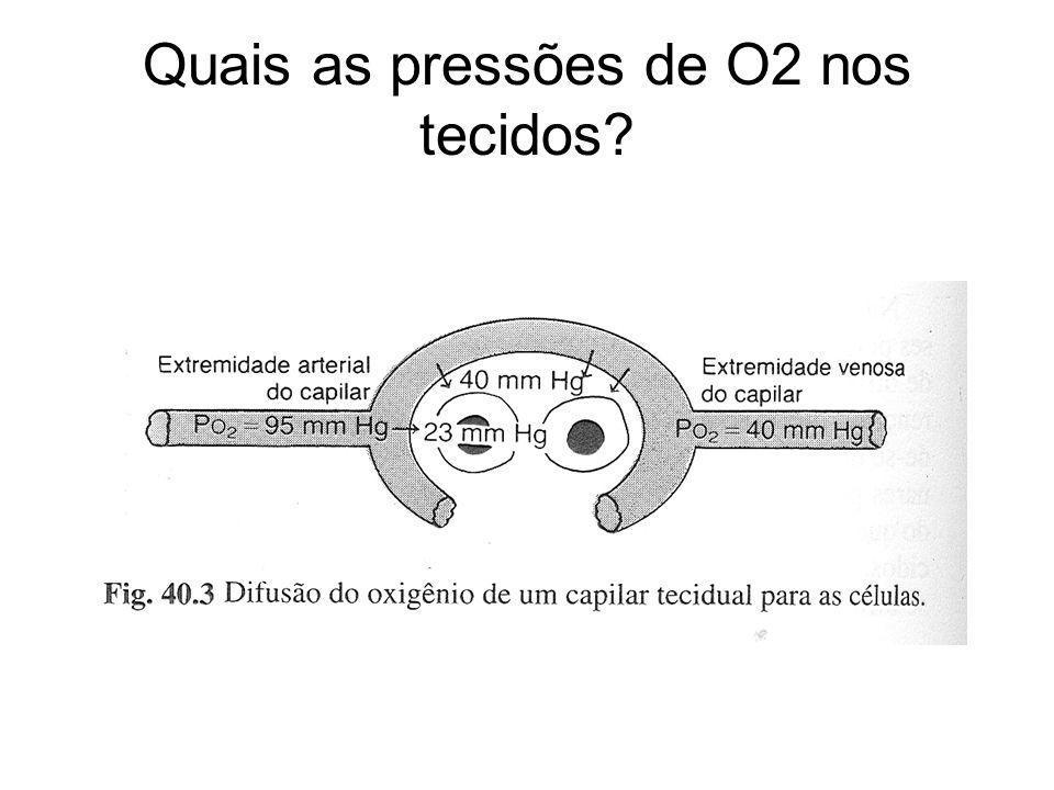 Quais as pressões de O2 nos tecidos