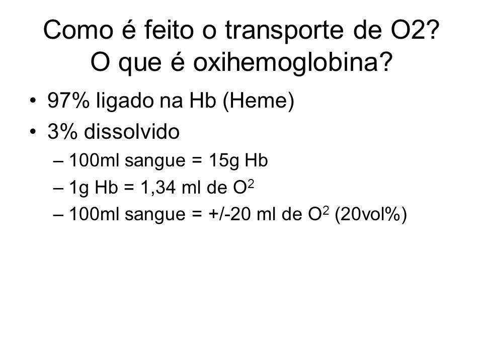 Como é feito o transporte de O2 O que é oxihemoglobina