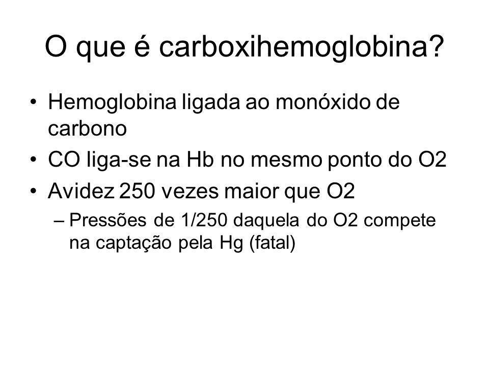 O que é carboxihemoglobina
