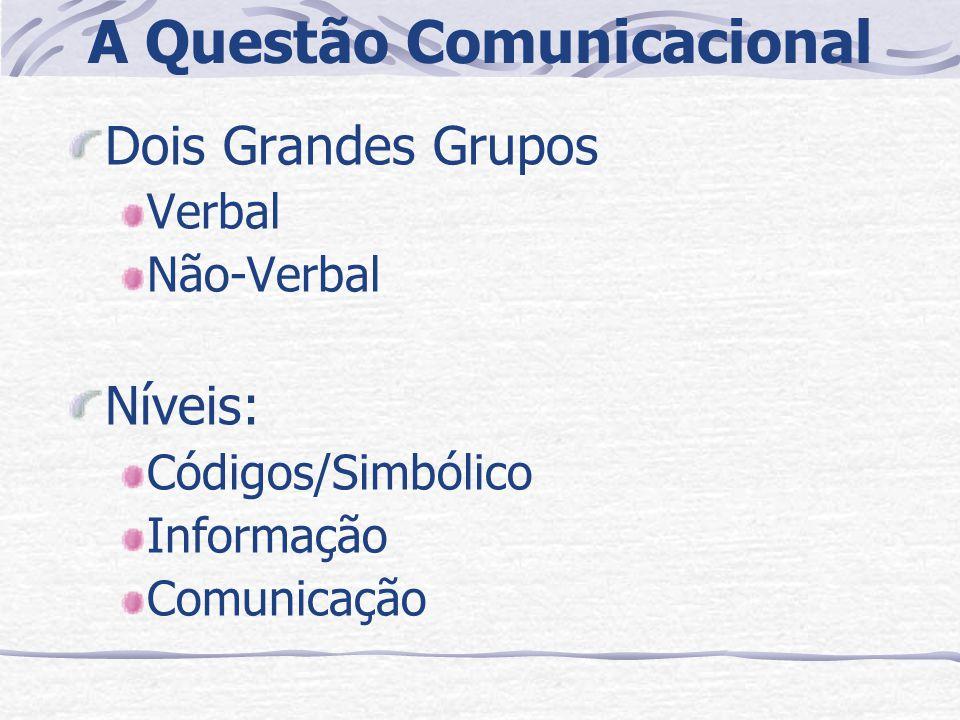 A Questão Comunicacional