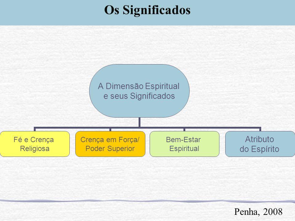 Os Significados Penha, 2008