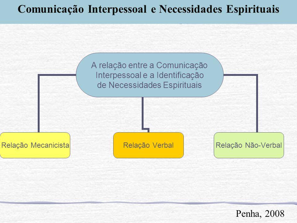 Comunicação Interpessoal e Necessidades Espirituais