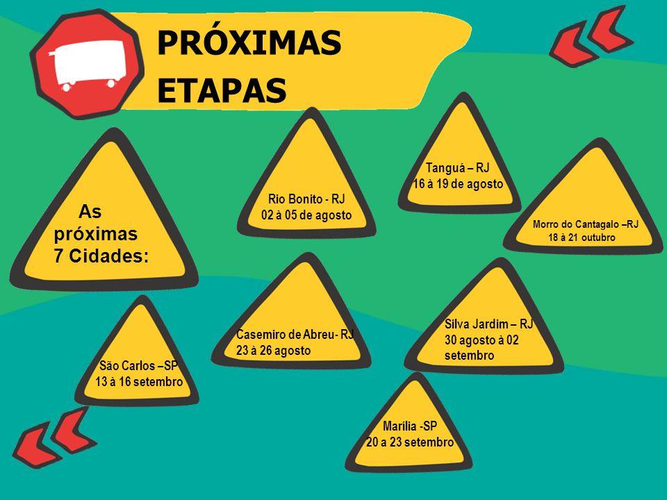 PRÓXIMAS ETAPAS As próximas 7 Cidades: Tanguá – RJ 16 à 19 de agosto