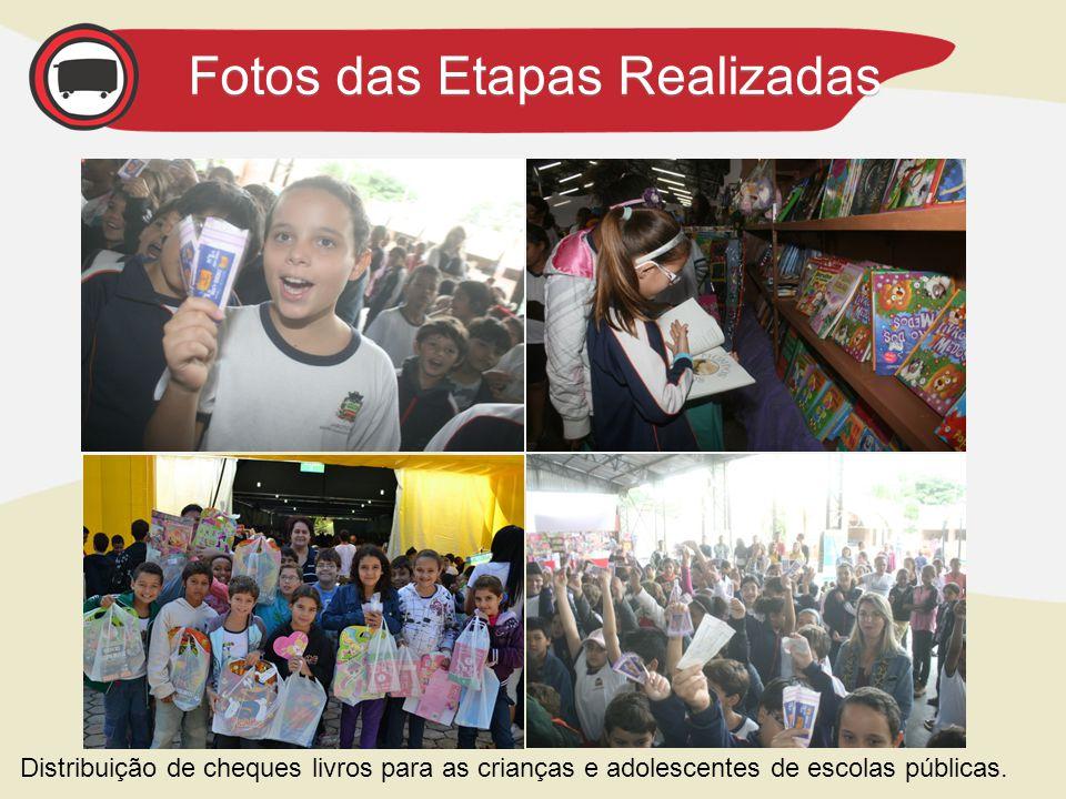 Fotos das Etapas Realizadas