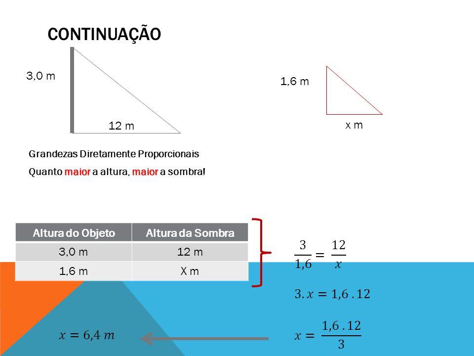 Continuação 3 1,6 = 12 𝑥 3.𝑥=1,6 . 12 𝑥= 1,6 . 12 3 𝑥=6,4 𝑚 3,0 m