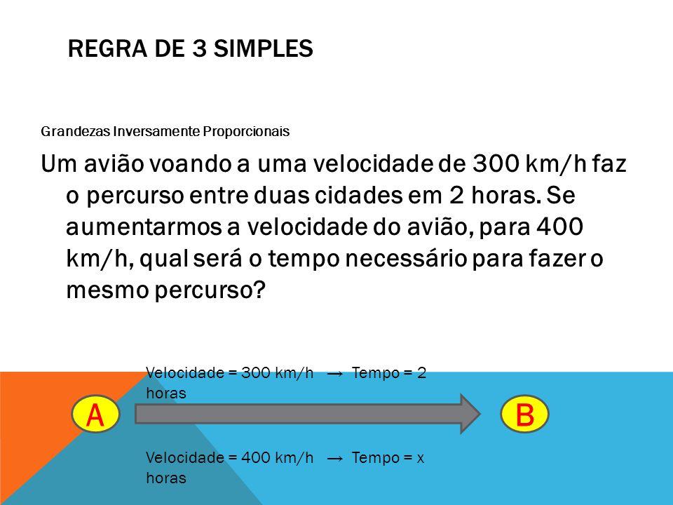 Regra de 3 Simples Grandezas Inversamente Proporcionais.