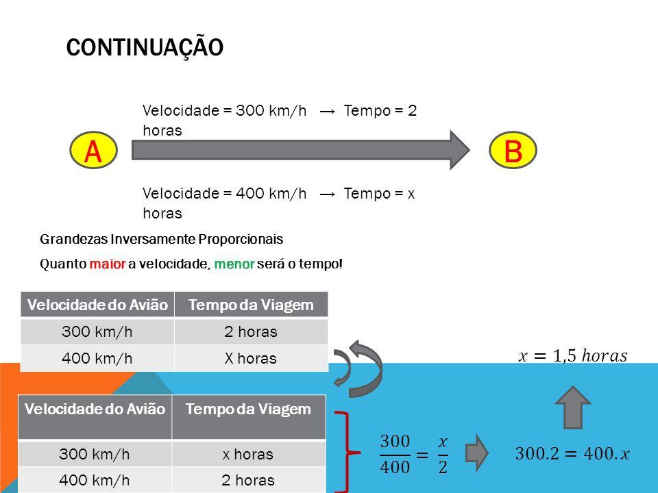 A B Continuação 𝑥=1,5 ℎ𝑜𝑟𝑎𝑠 300 400 = 𝑥 2 300.2=400.𝑥