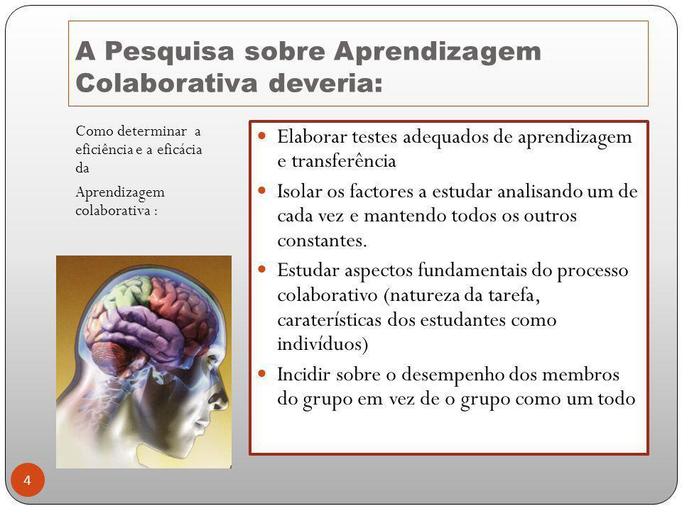 A Pesquisa sobre Aprendizagem Colaborativa deveria: