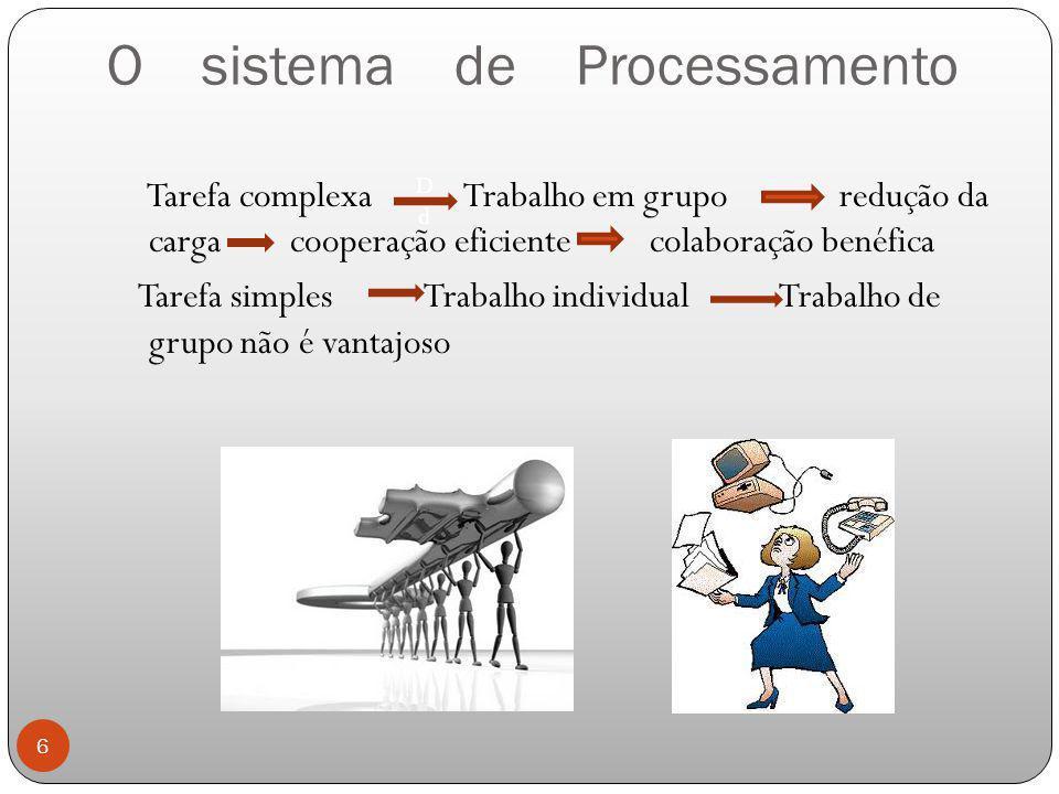 O sistema de Processamento