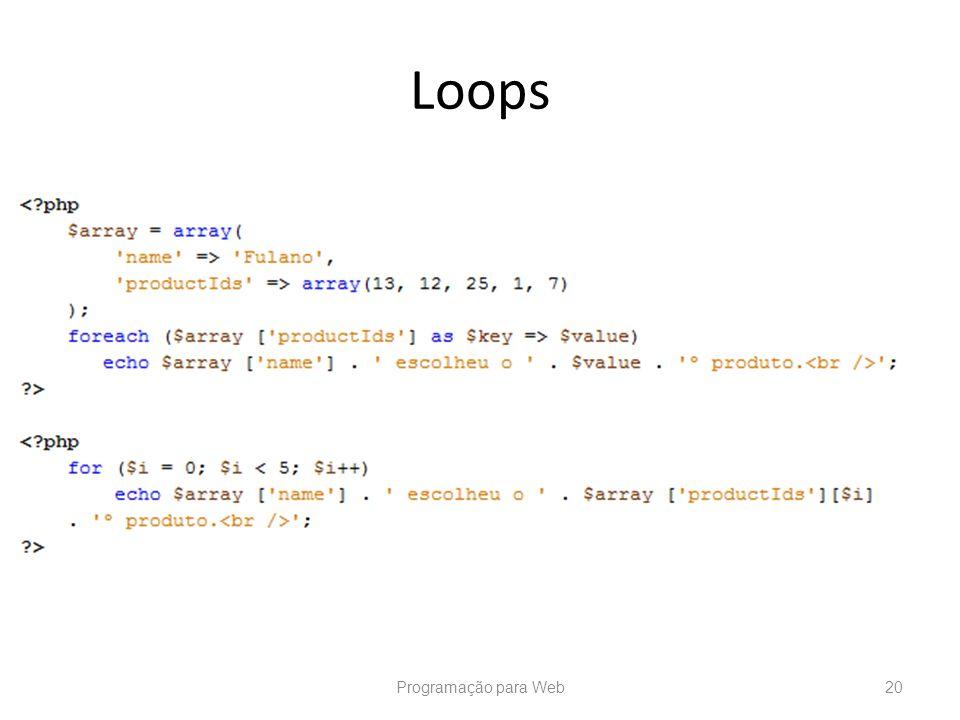 Loops Programação para Web