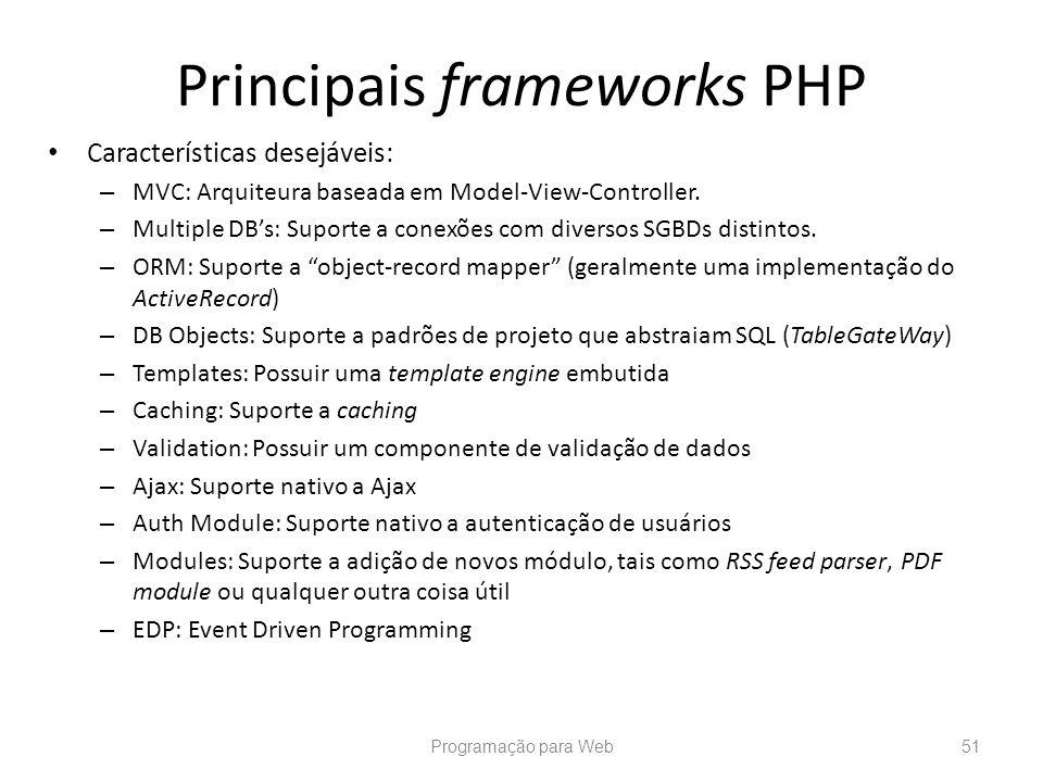 Principais frameworks PHP