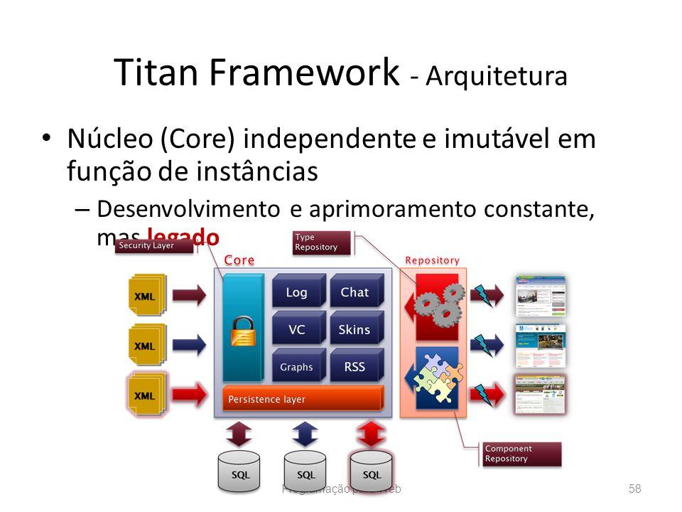 Titan Framework - Arquitetura
