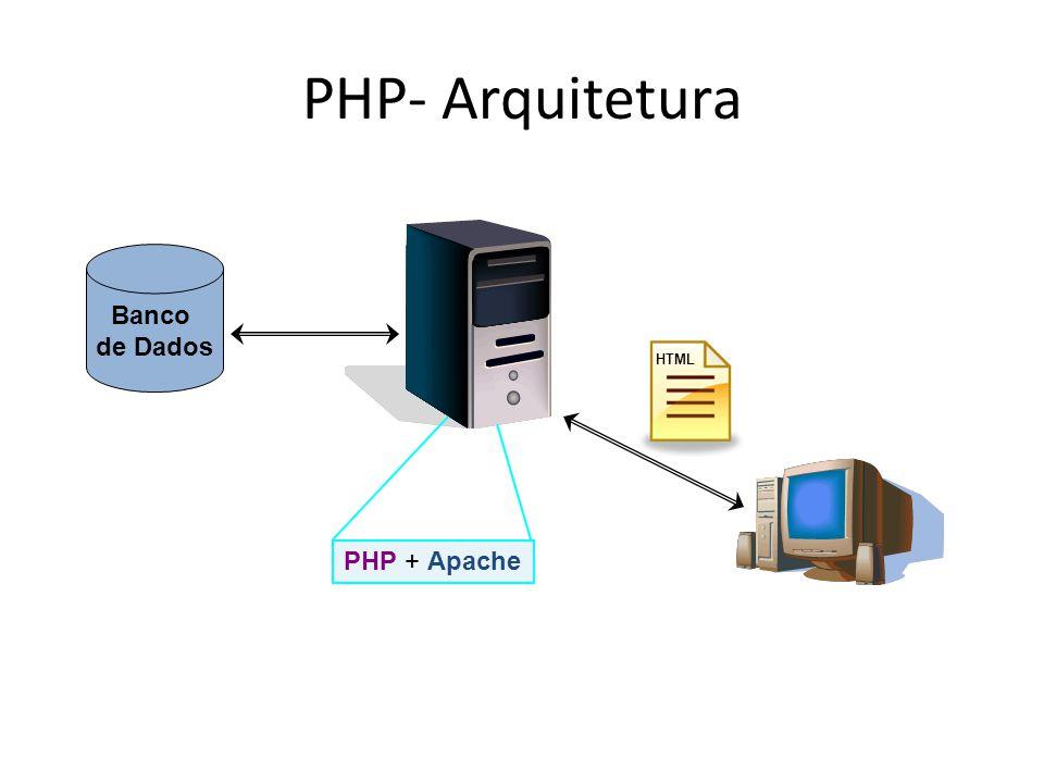 PHP- Arquitetura PHP + Apache Banco de Dados HTML