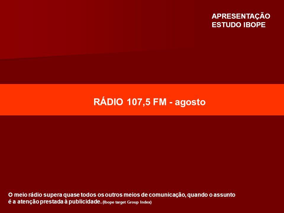 RÁDIO 107,5 FM - agosto APRESENTAÇÃO ESTUDO IBOPE