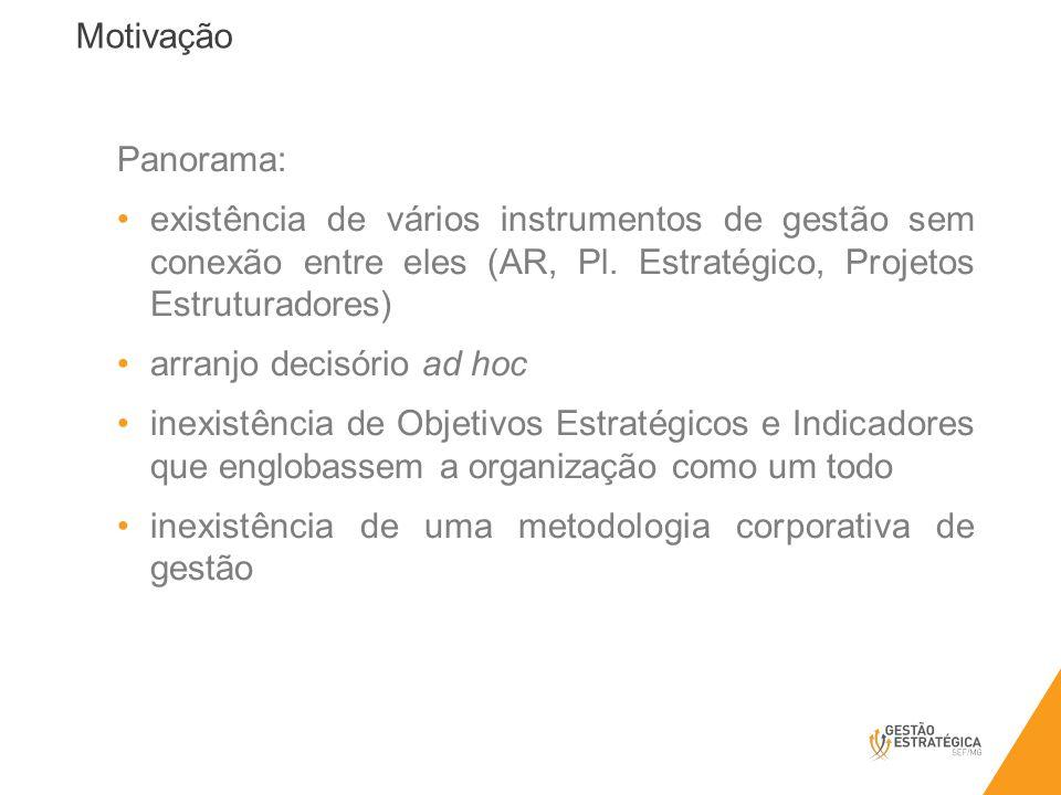Motivação Panorama: existência de vários instrumentos de gestão sem conexão entre eles (AR, Pl. Estratégico, Projetos Estruturadores)