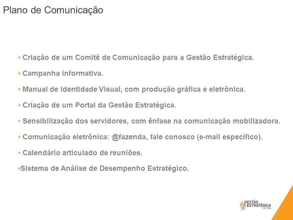 Plano de Comunicação Criação de um Comitê de Comunicação para a Gestão Estratégica. Campanha informativa.
