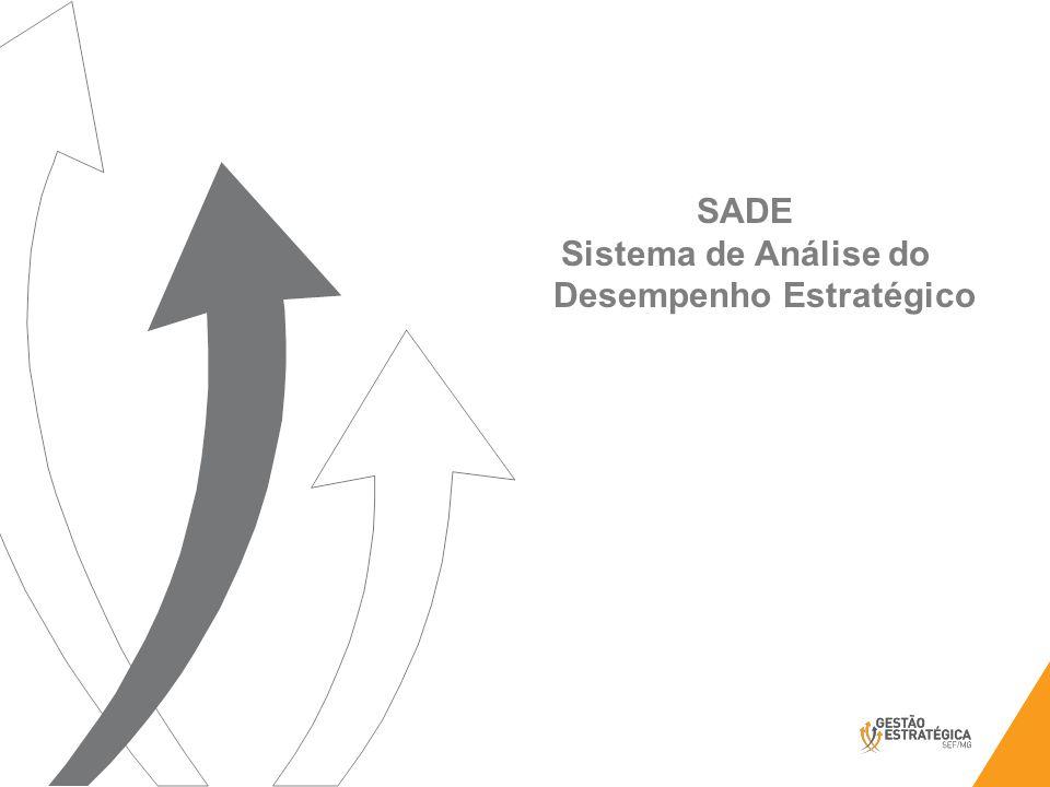 Sistema de Análise do Desempenho Estratégico