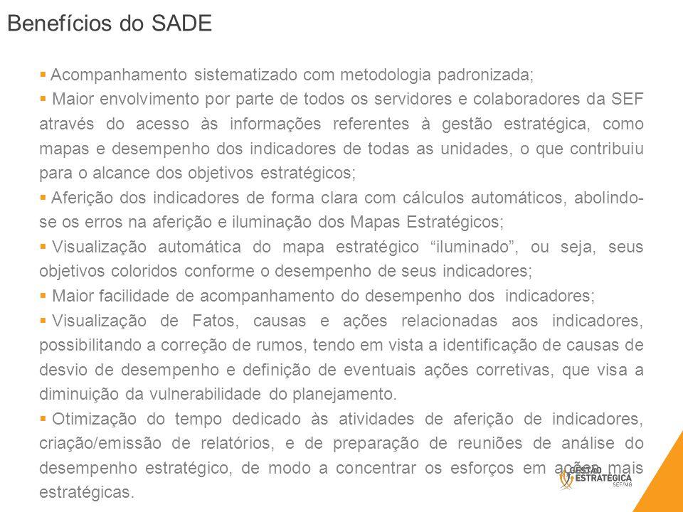 Benefícios do SADE Acompanhamento sistematizado com metodologia padronizada;