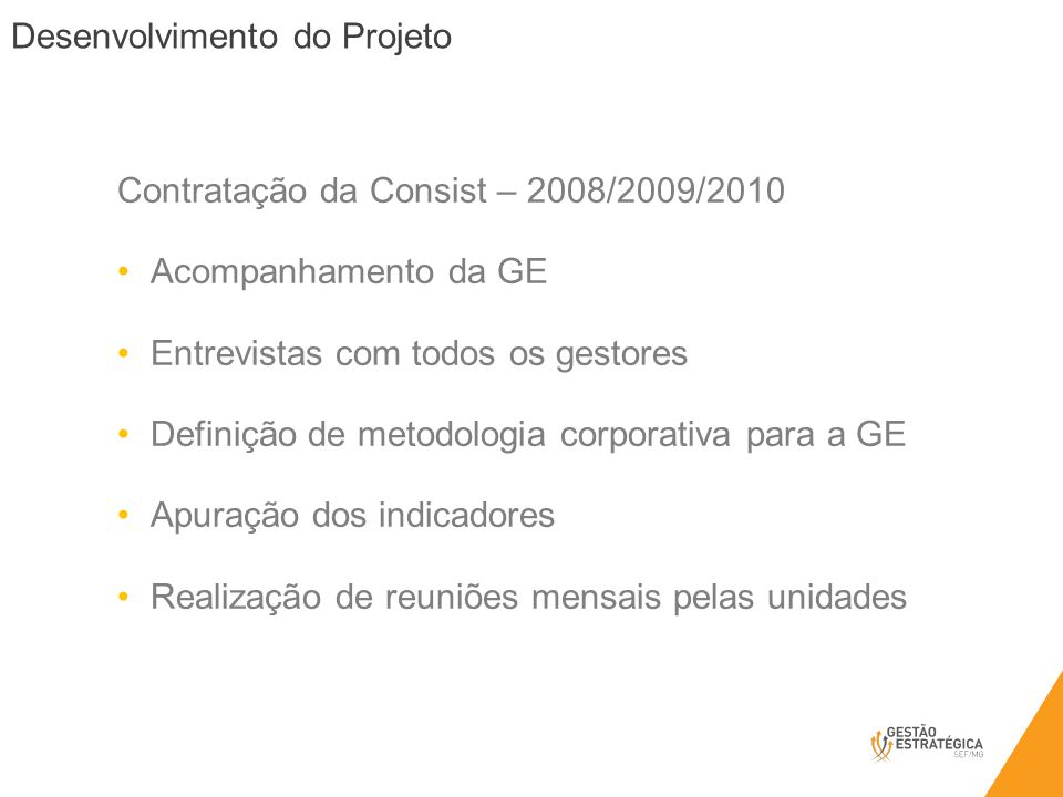 Contratação da Consist – 2008/2009/2010