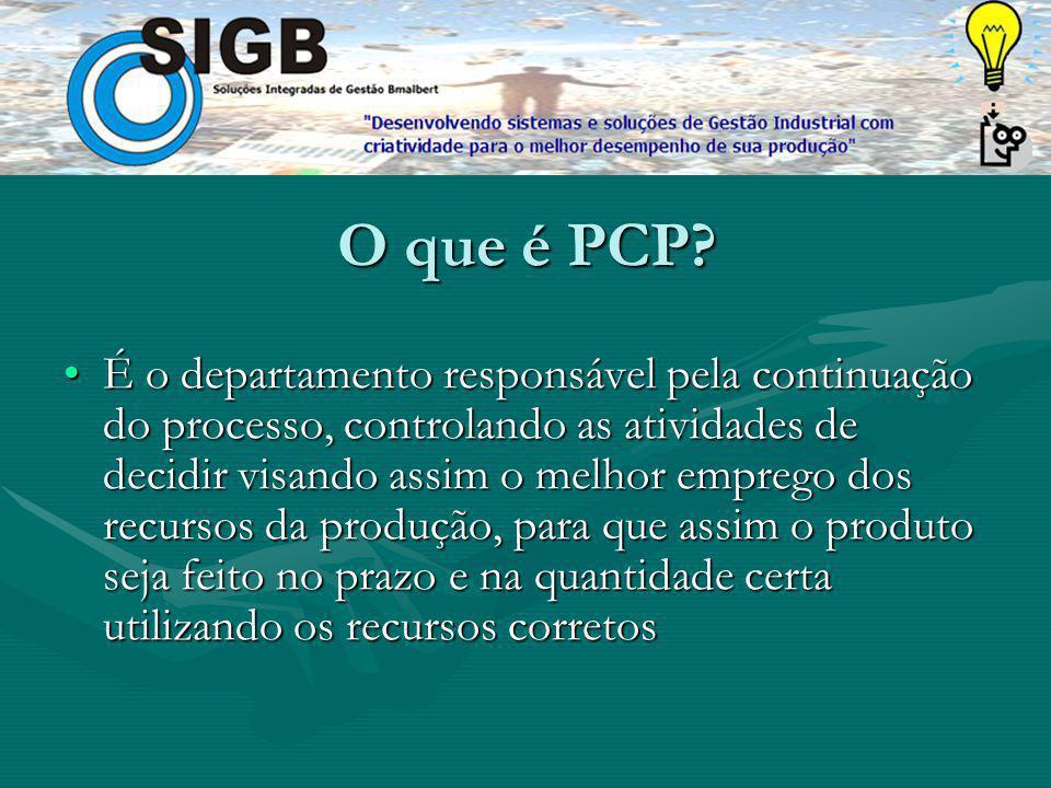 O que é PCP