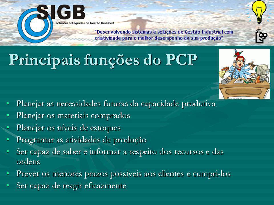 Principais funções do PCP