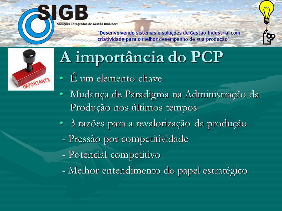 A importância do PCP É um elemento chave