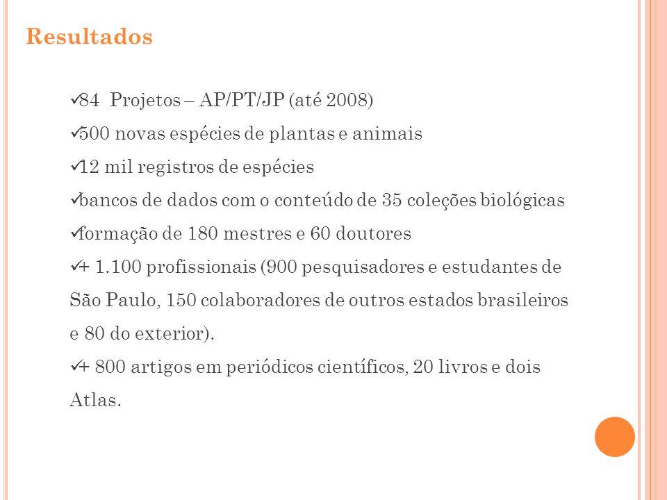 Resultados 84 Projetos – AP/PT/JP (até 2008)