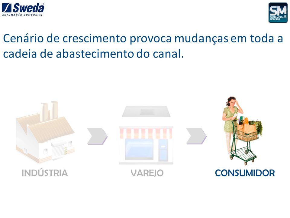Fortalecimento de nossa economia vem provocando mudanças significativas no consumo.