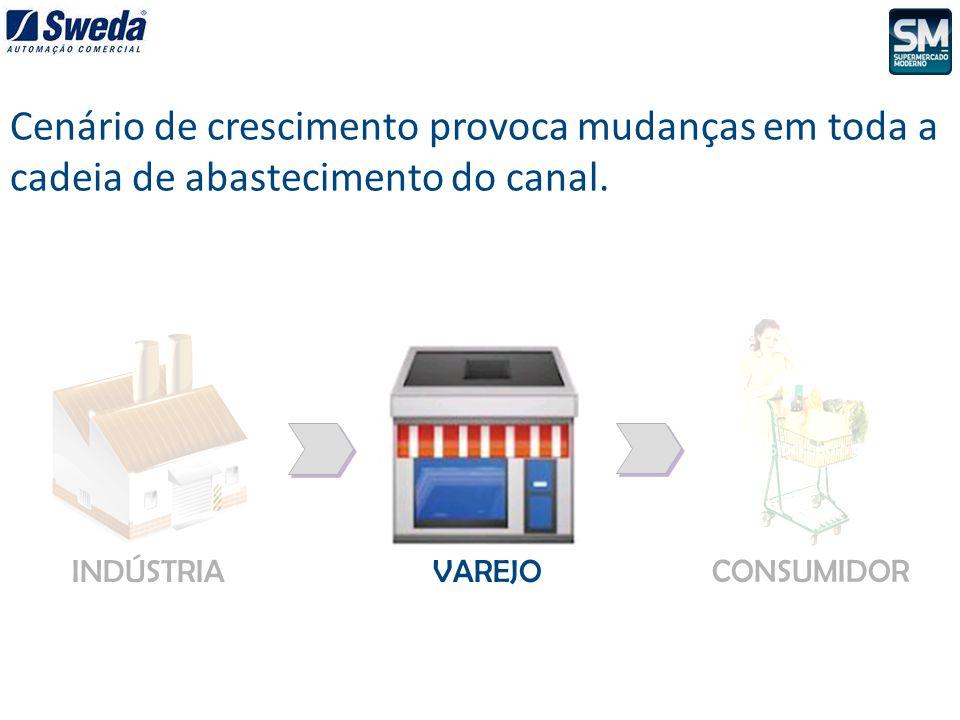 Nº de Lojas depois do Plano Real dobrou, superando a taxa de crescimento real do setor