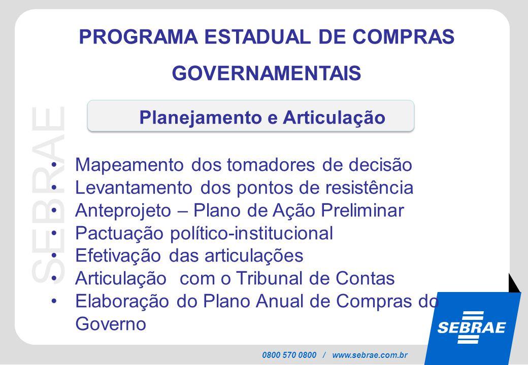 PROGRAMA ESTADUAL DE COMPRAS GOVERNAMENTAIS Planejamento e Articulação