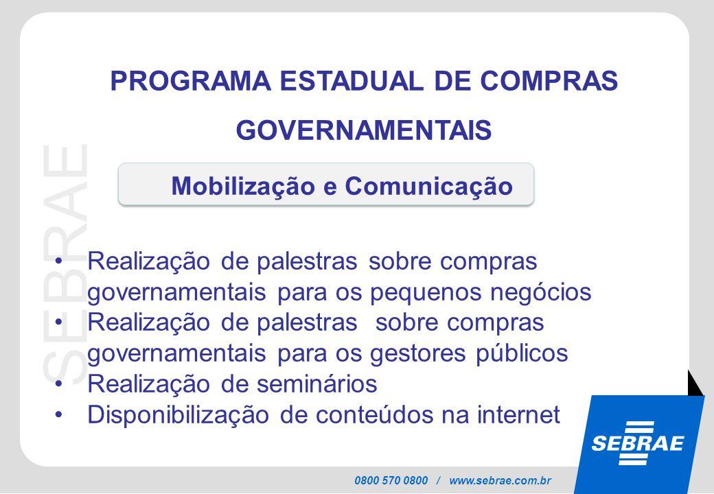 PROGRAMA ESTADUAL DE COMPRAS GOVERNAMENTAIS Mobilização e Comunicação