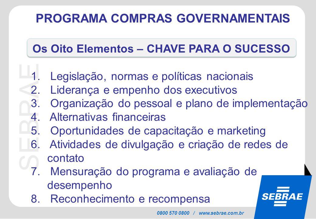 PROGRAMA COMPRAS GOVERNAMENTAIS