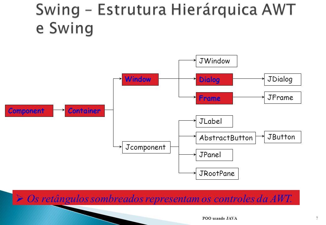 Swing – Estrutura Hierárquica AWT e Swing