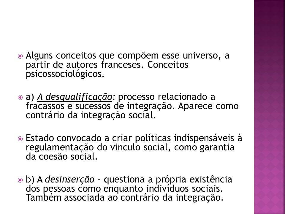 Alguns conceitos que compõem esse universo, a partir de autores franceses. Conceitos psicossociológicos.