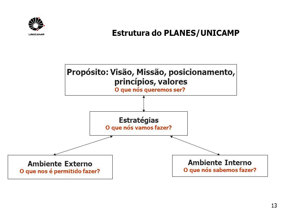 Propósito: Visão, Missão, posicionamento, O que nos é permitido fazer